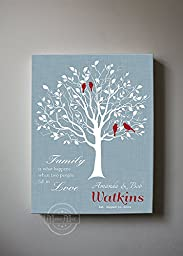 MuralMax - Custom Family Tree, When Two People Fall In Love, Stretched Canvas Wall Art, Wedding & Anniversary Gifts, Unique Wall Decor, Color, Blue Haze - 30-DAY Money Back Guarantee - Size - 20x24