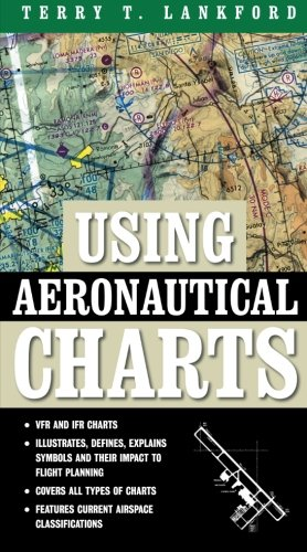 Using Aeronautical Charts