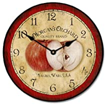 Apple Clock, 12