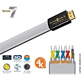 WireWorld - Platinum Starlight 7 HDMI Cable - 20 Meter