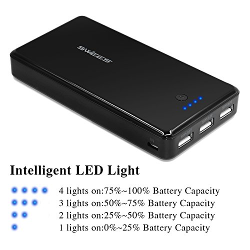 Swees 15000 mAh Power Bank
