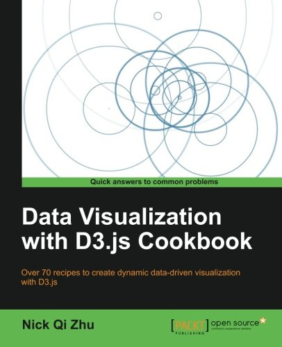 Nick Qi Zhu - Data Visualization with D3.js Cookbook