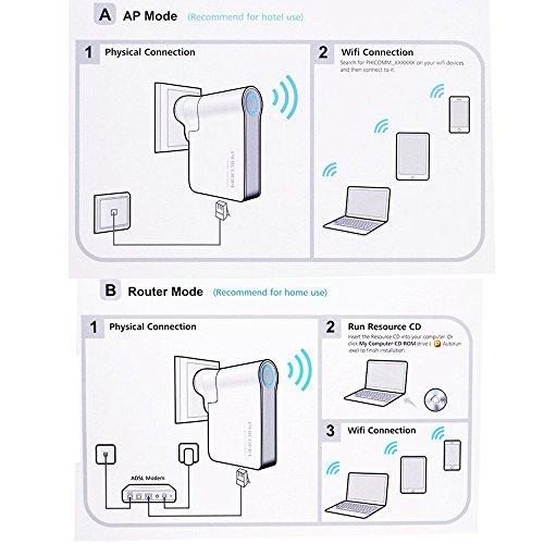 51stonlec6l Secure Home Network Design Home Wireless Network Design Secure 2 On Secure Home Network Design