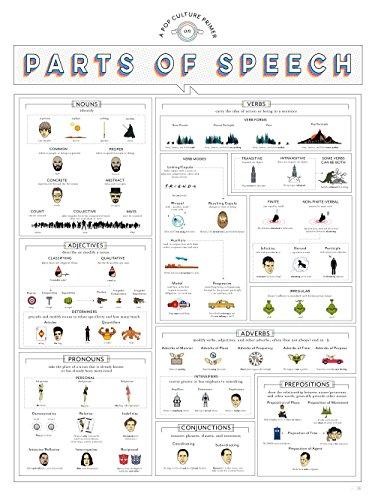 una-cultura-de-pop-imprimacion-en-partes-del-discurso