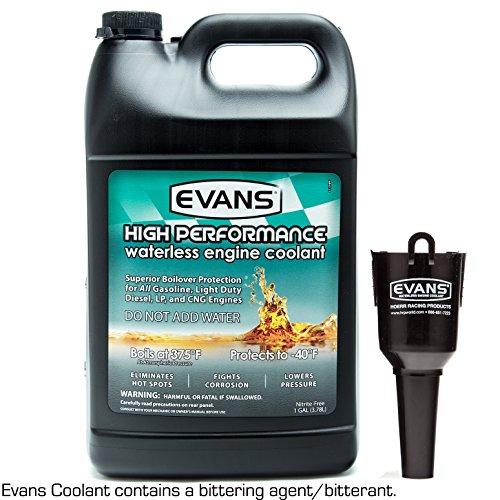 Buy Evans Now!