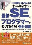 図解入門 わかりやすいSEとプログラマーが知っておきたい会計知識—財務、簿記、管理会計の仕組みと基本スキル (How‐nual Visual Guide Book)