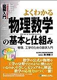 図解入門 よくわかる物理数学の基本と仕組み—物理、工学のための数学入門 (How‐nual Visual Guide Book)