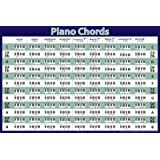 Piano Chords (Horizontal Chart) Music Poster Print