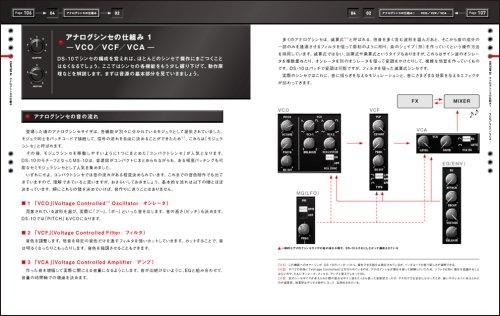 KORG DS-10 - KORG DS-10 - JapaneseClass.jp
