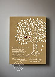 MuralMax - Personalized Family Tree & Lovebirds, Stretched Canvas Wall Art, Make Your Wedding & Anniversary Gifts Memorable, Unique Decor, Color Beige # 3 - Size 20 x 24 - 30-DAY Money Back Guarantee