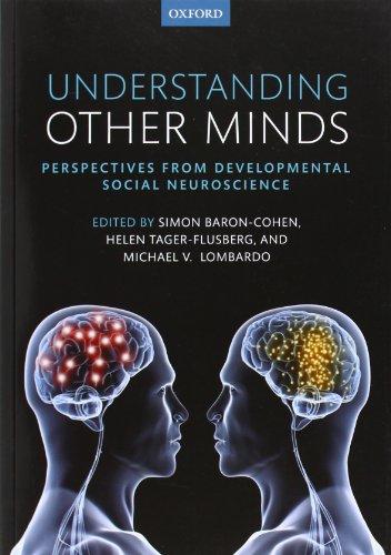 psychological perspectives of understanding the development