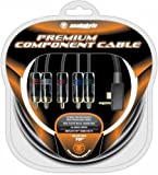 echange, troc Câble Composite Plaqué or pour PSP Slim