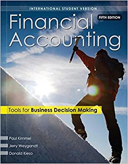 Accounting business reporting for decision marking.