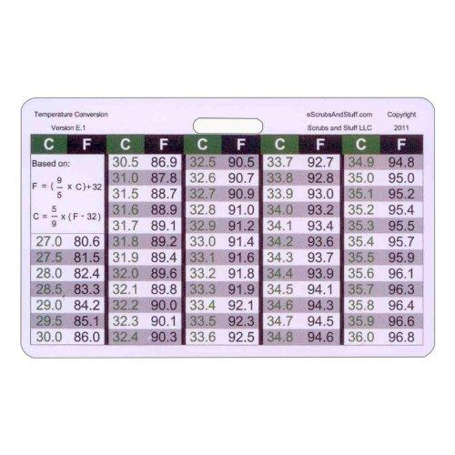 REFRIGERATOR TEMPERATURE CHART