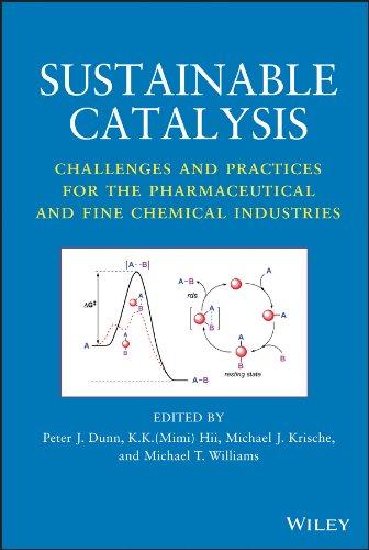 Catalyst Pharmaceuticals