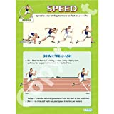 Human Speed PE Educational Wall ChartPoster in laminated paper A1 850mm x 594mm