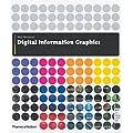 Digital Information Graphics