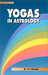 Yogas in Astrology
