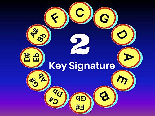 circle-of-5ths-2-key-signature-right-side-read-the-sharps