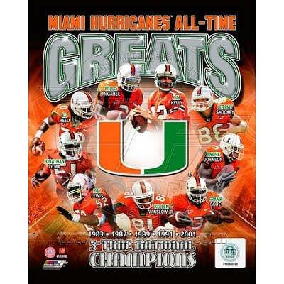 Miami Hurricanes Poster University of Miami Hurricanes