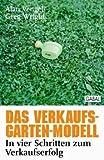 echange, troc Greg Wright - Das Verkaufs-Garten-Modell