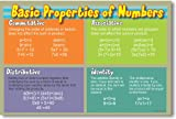 Basic Properties of Numbers - Educational Classroom Math Poster