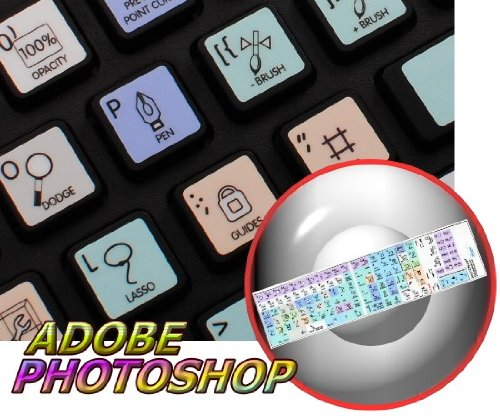 how to change image size in photoshop shortcut