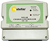 Solar charge controller 12V 8A - For home lighting System