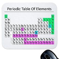 Periodic Table Mouse Pad - Periodic Table Mouse Pad - Great Teacher, Geek, Nerd and Smart Guy/Gal Gift