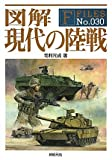 図解 現代の陸戦 (F-Files No.030)