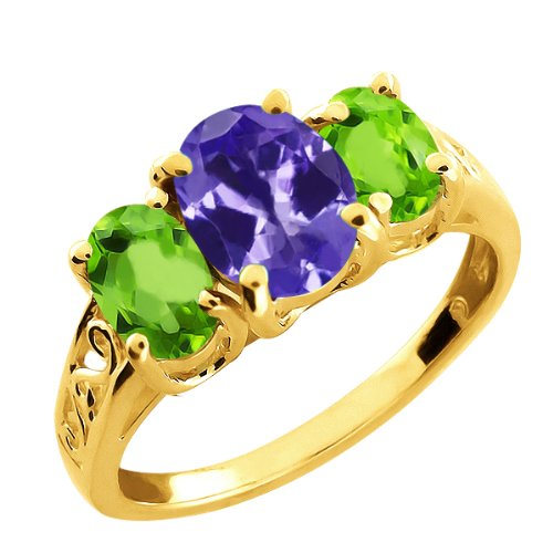 Ct Oval Blue Tanzanite and Green Peridot 10k Yellow Gold Ring Jewelry