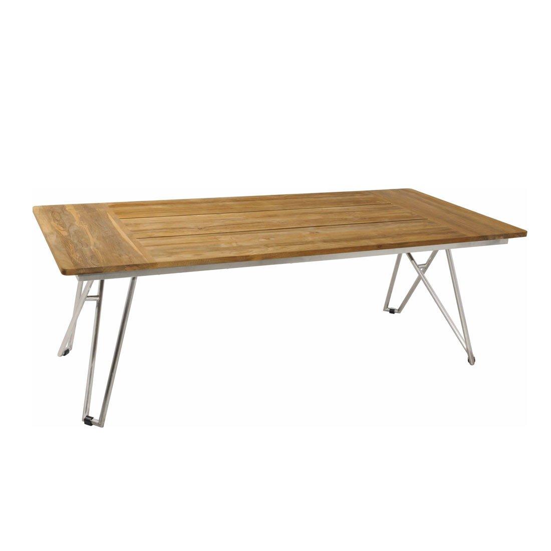 Rovex, Tisch jetzt kaufen