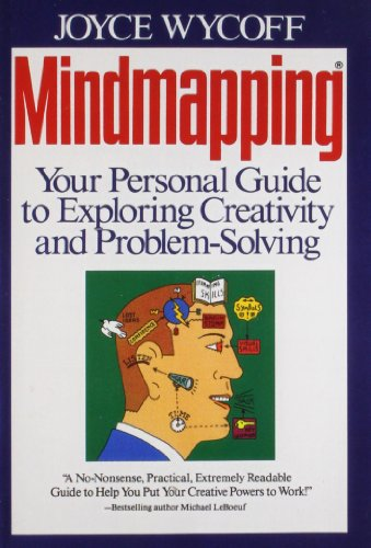 Mindmapping Image