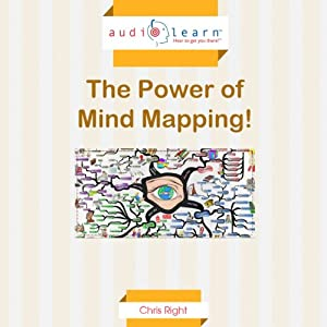 The Power of Mind Mapping! | [Chris Right]