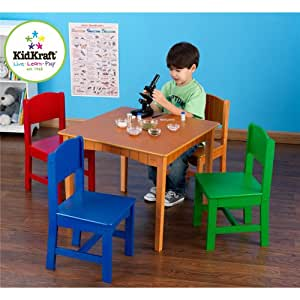 Nantucket Table and Primary Chairs