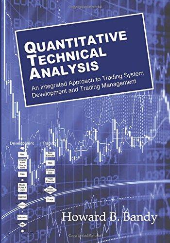 Building algorithmic trading system
