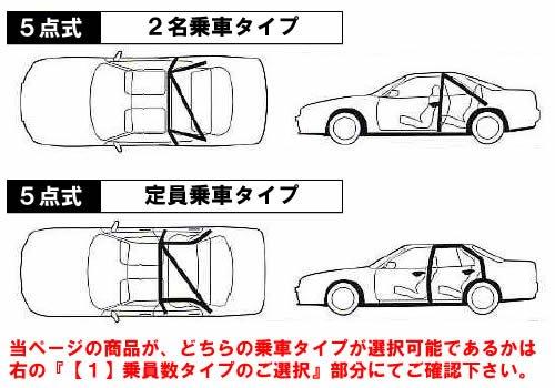 ランサー[CP9A(Evo6・サンルーフ有)]用 5点式ロールバー[スチール]定員乗車Type