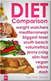 Diet > Comparison of Most Popular Diets and Weight Loss Plans: Atkins, Biggest Loser, DASH, Jenny Craig, Mediterranean, Slim-Fast, South Beach, Vegan, Volumetrics, Weight Watchers