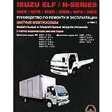 Isuzu Elf / N-Series NKR / NPR / NHR / NQR / NPS / NKS s 1993 g. v. Dizelnye dvigateli: 2.8, 3.0, 4.3, 4.6, 4.8...