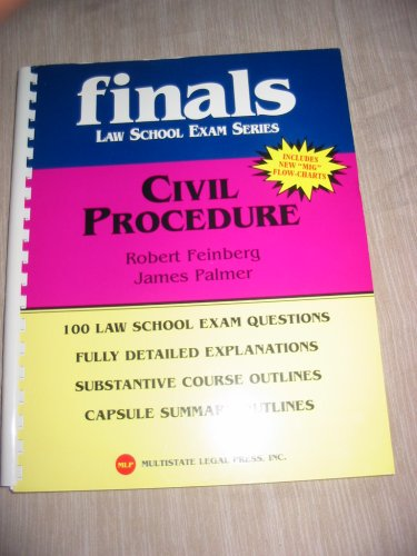 Civil Procedure (Finals Law School Exam Series)