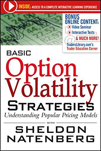 Equity option trading strategies