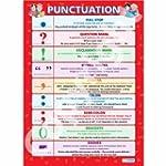 Punctuation |English Language Educati...