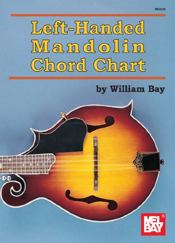 Left-Handed Mandolin Chord Chart by William Bay