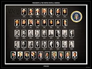 The United States Presidents Poster