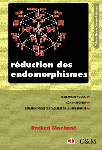 reduction des endomorphismes
