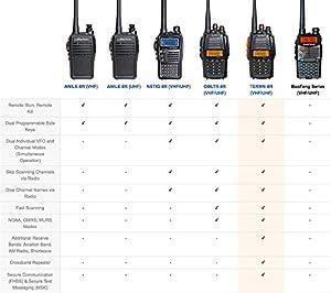 Antena  Nagoya NA-771 15.6 pulgadas VHF/UHF entrada SMA-hembra para cualquier producto Any Tone, BaoFeng y Yaesus