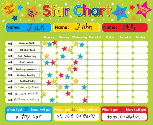 Magnetic Reward / Star / Responsibility / Behavior Chart for up to 3 Children. Rigid board 16