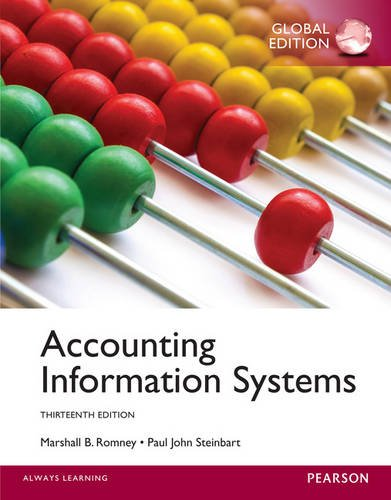 Accounting information system 6e ch04