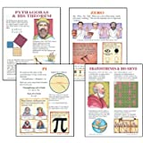 Big Ideas in Mathematics Poster Set (4)