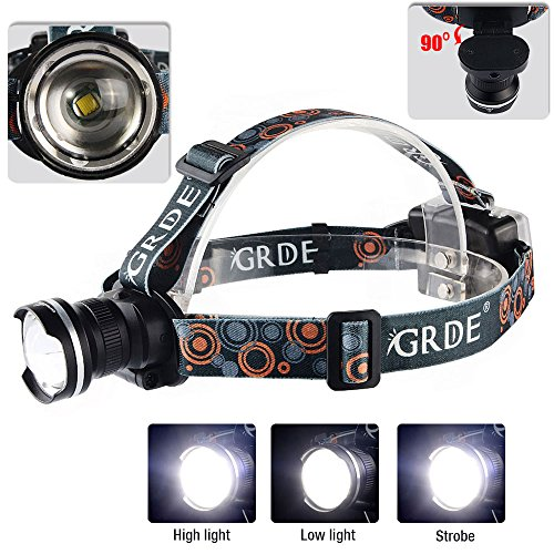 zoomable-3-light-mode-super-bright-led-head-lamp-900-lumens-52-oz-light-weight-comfortable-adjustabl